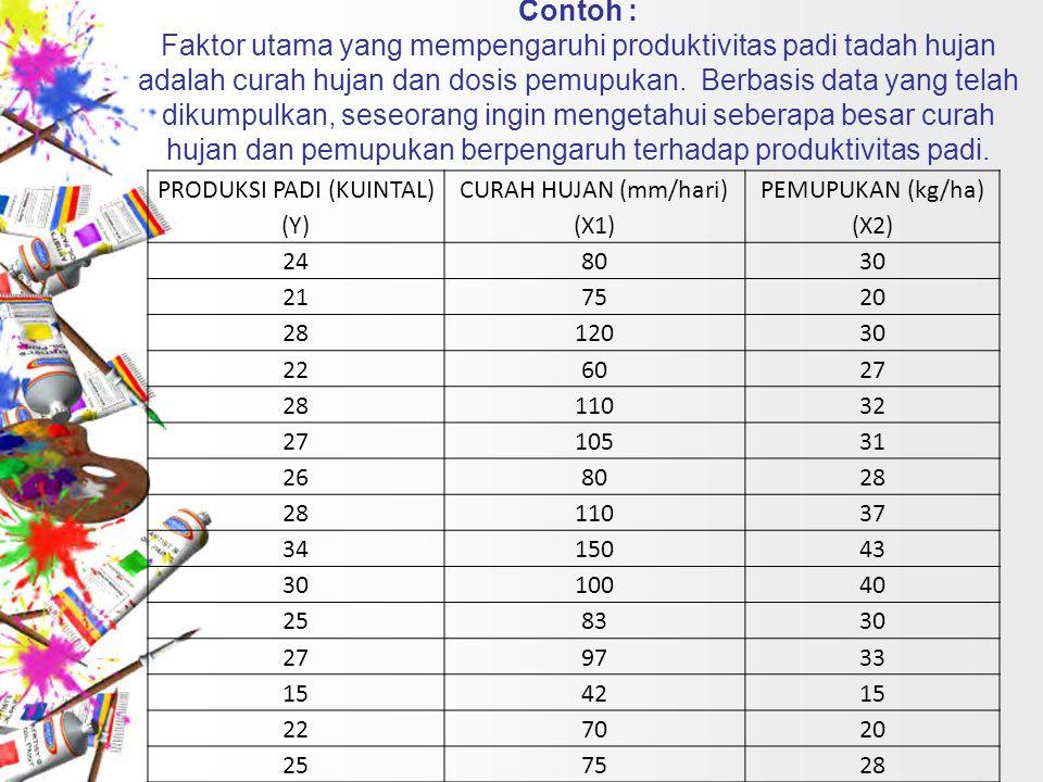 Contoh : Faktor utama yang mempengaruhi produktivitas padi tadah hujan adalah curah hujan dan dosis pemupukan. Berbasis data yang telah dikumpulkan, s