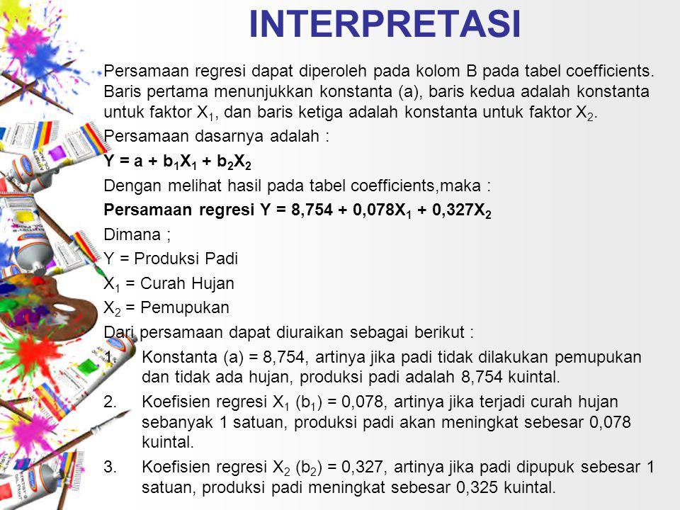INTERPRETASI Persamaan regresi dapat diperoleh pada kolom B pada tabel coefficients. Baris pertama menunjukkan konstanta (a), baris kedua adalah konst