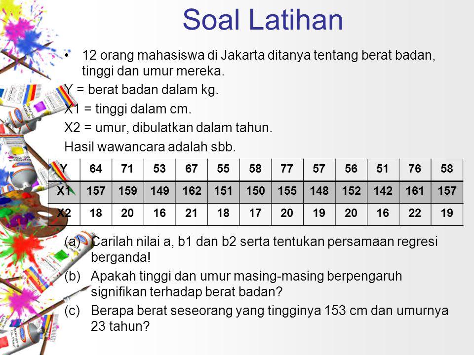 Soal Latihan 12 orang mahasiswa di Jakarta ditanya tentang berat badan, tinggi dan umur mereka. Y = berat badan dalam kg. X1 = tinggi dalam cm. X2 = u