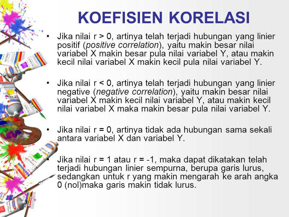 Soal Latihan 12 orang mahasiswa di Jakarta ditanya tentang berat badan, tinggi dan umur mereka.