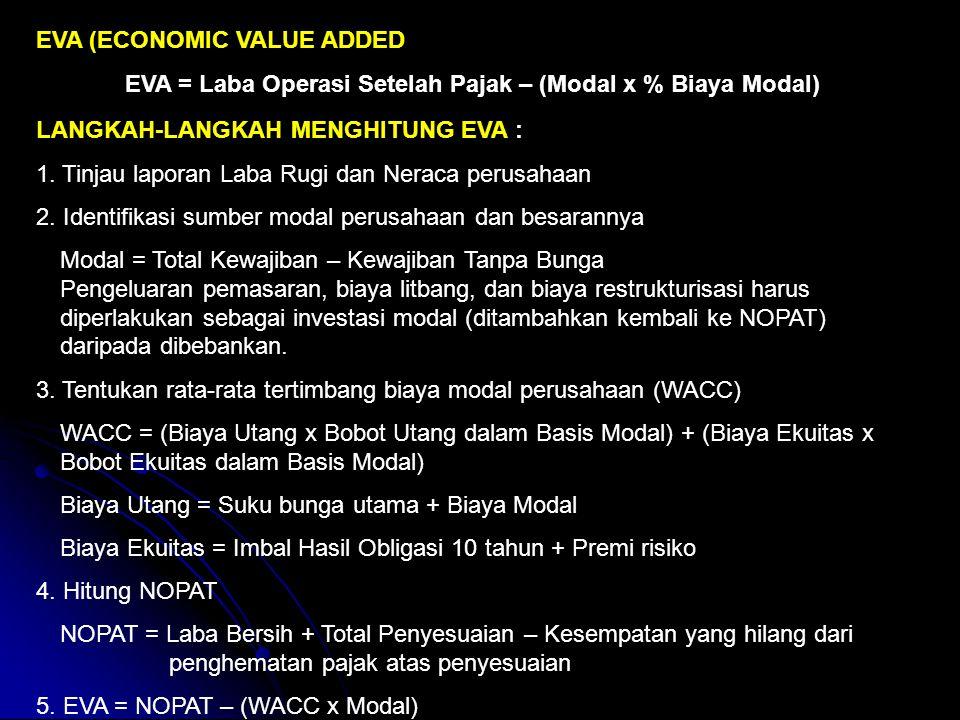 EVA (ECONOMIC VALUE ADDED EVA = Laba Operasi Setelah Pajak – (Modal x % Biaya Modal) LANGKAH-LANGKAH MENGHITUNG EVA : 1. Tinjau laporan Laba Rugi dan