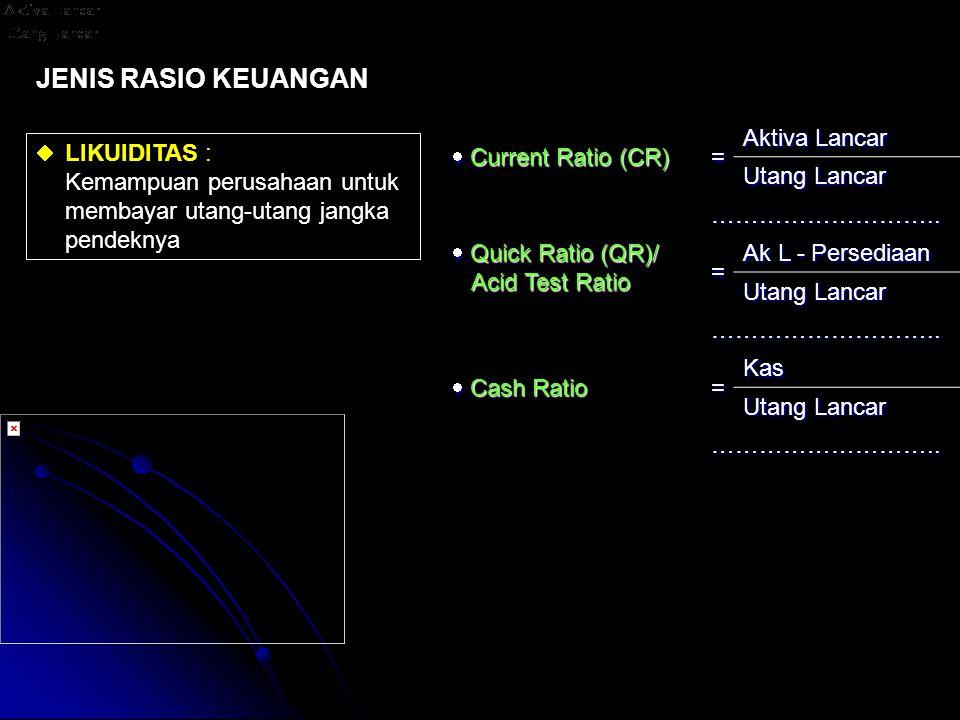 JENIS RASIO KEUANGAN  LIKUIDITAS : Kemampuan perusahaan untuk membayar utang-utang jangka pendeknya  Current Ratio (CR) = Aktiva Lancar Utang Lancar