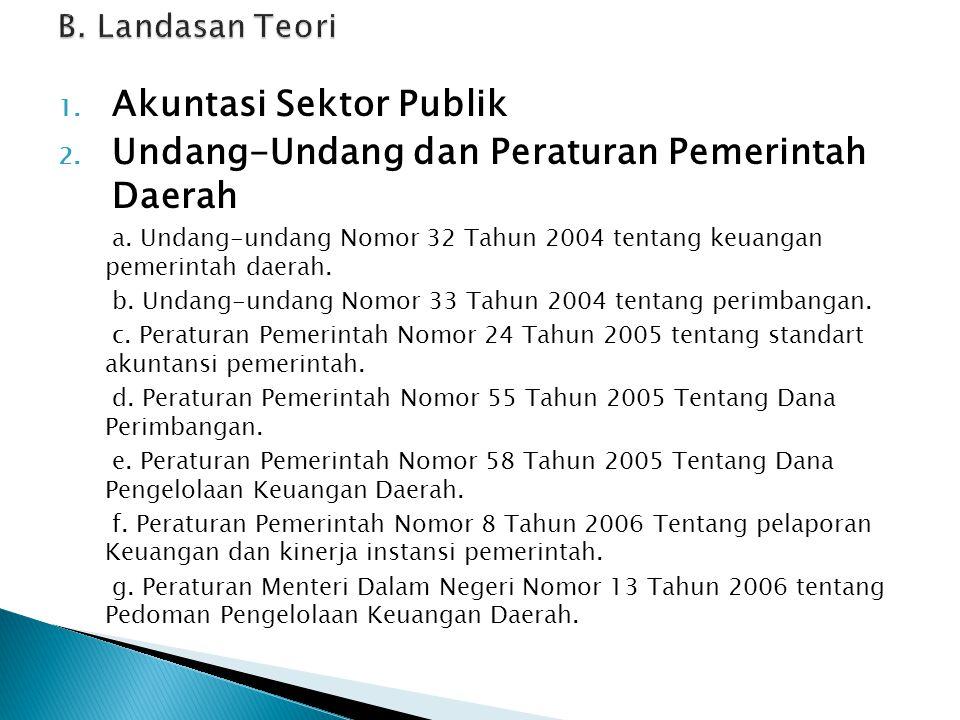 1. Akuntasi Sektor Publik 2. Undang-Undang dan Peraturan Pemerintah Daerah a. Undang-undang Nomor 32 Tahun 2004 tentang keuangan pemerintah daerah. b.
