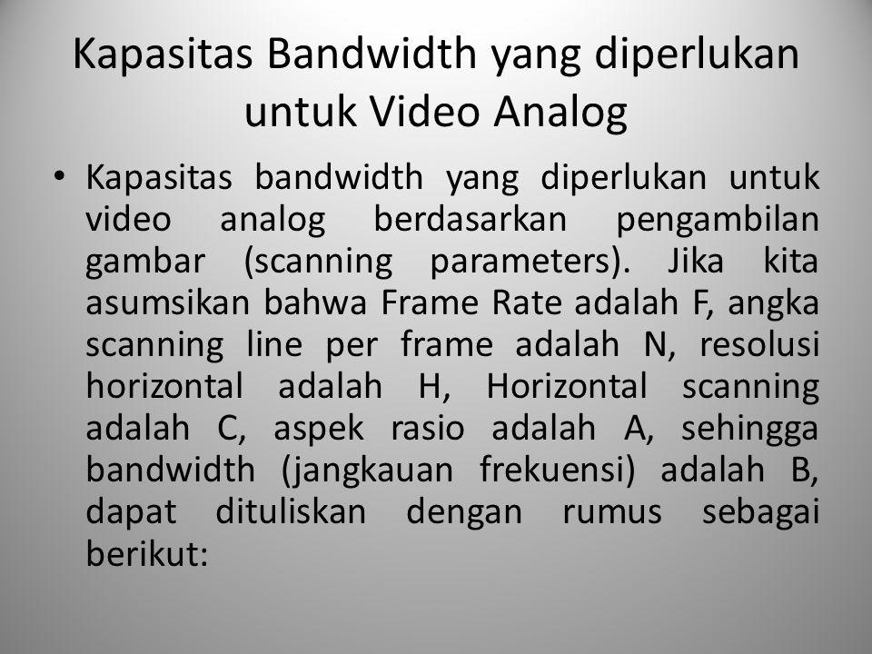 Kapasitas Bandwidth yang diperlukan untuk Video Analog Kapasitas bandwidth yang diperlukan untuk video analog berdasarkan pengambilan gambar (scanning parameters).