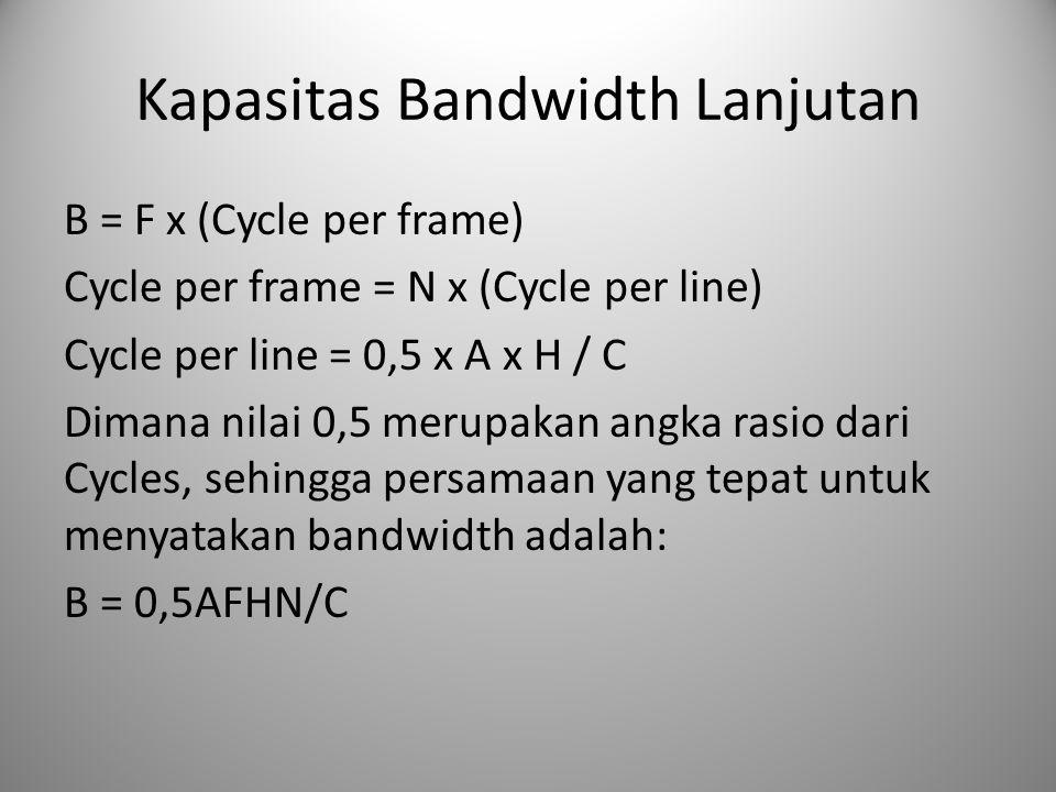 Kapasitas Bandwidth Lanjutan B = F x (Cycle per frame) Cycle per frame = N x (Cycle per line) Cycle per line = 0,5 x A x H / C Dimana nilai 0,5 merupakan angka rasio dari Cycles, sehingga persamaan yang tepat untuk menyatakan bandwidth adalah: B = 0,5AFHN/C