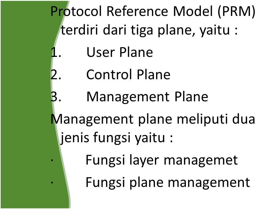 Protocol Reference Model (PRM) terdiri dari tiga plane, yaitu : 1. User Plane 2. Control Plane 3. Management Plane Management plane meliputi dua jenis