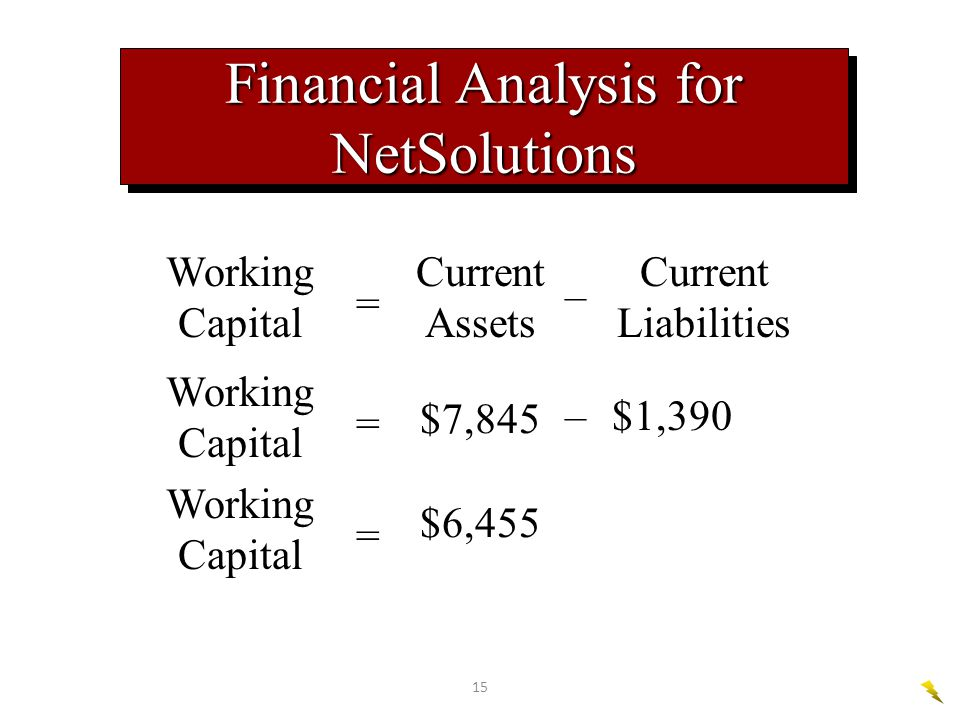 15 Financial Analysis for NetSolutions Working Capital = $7,845 –$1,390 Working Capital = Current Assets – Current Liabilities Working Capital = $6,455
