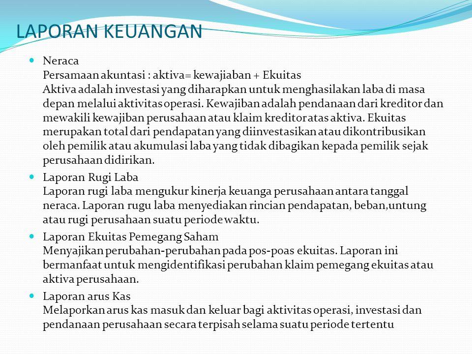 LAPORAN KEUANGAN Neraca Persamaan akuntasi : aktiva= kewajiaban + Ekuitas Aktiva adalah investasi yang diharapkan untuk menghasilakan laba di masa dep