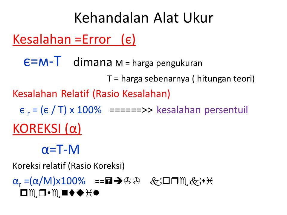 Kesalahan =Error (є) є=м-Т dimana M = harga pengukuran T = harga sebenarnya ( hitungan teori) Kesalahan Relatif (Rasio Kesalahan) є r = (є / T) x 100%