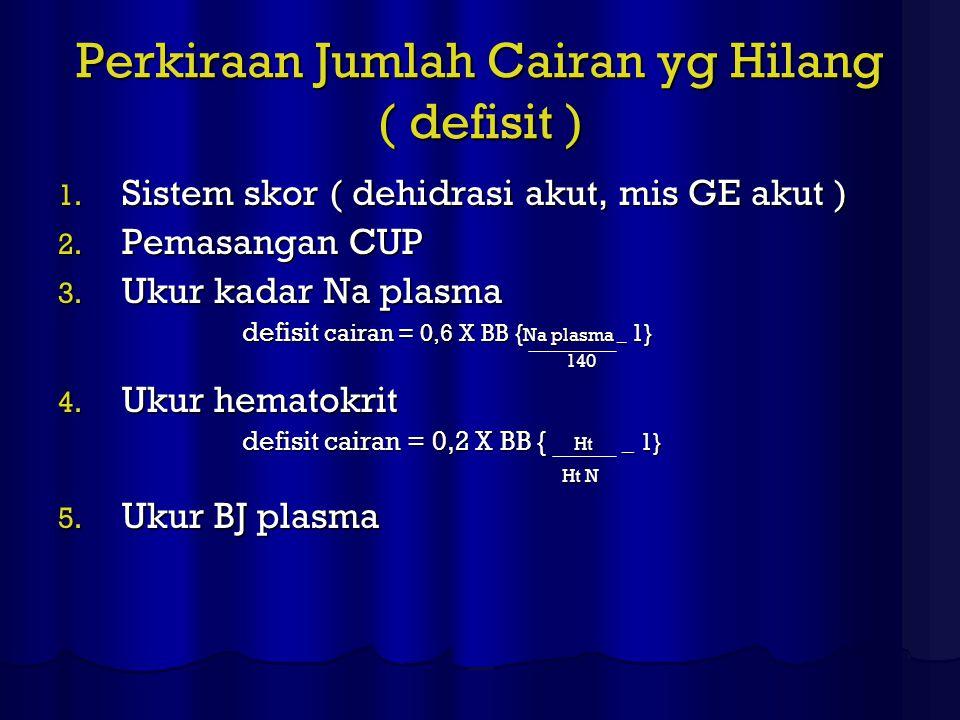Perkiraan Jumlah Cairan yg Hilang ( defisit ) 1. Sistem skor ( dehidrasi akut, mis GE akut ) 2. Pemasangan CUP 3. Ukur kadar Na plasma defisit cairan