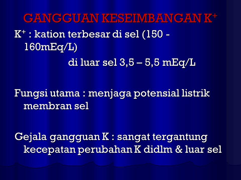 GANGGUAN KESEIMBANGAN K + K + : kation terbesar di sel (150 - 160mEq/L) di luar sel 3,5 – 5,5 mEq/L di luar sel 3,5 – 5,5 mEq/L Fungsi utama : menjaga