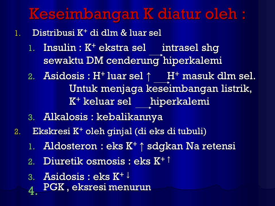 Keseimbangan K diatur oleh : 1. Distribusi K + di dlm & luar sel 1. Insulin : K + ekstra sel intrasel shg sewaktu DM cenderung hiperkalemi 2. Asidosis
