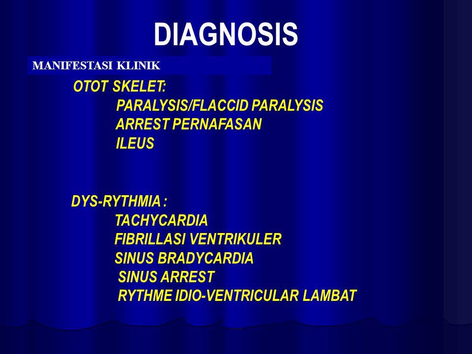 DYS-RYTHMIA : TACHYCARDIA FIBRILLASI VENTRIKULER SINUS BRADYCARDIA SINUS ARREST RYTHME IDIO-VENTRICULAR LAMBAT OTOT SKELET: PARALYSIS/FLACCID PARALYSI