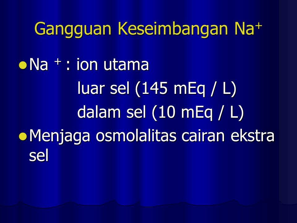 Gangguan Keseimbangan Na + Na + : ion utama Na + : ion utama luar sel (145 mEq / L) dalam sel (10 mEq / L) Menjaga osmolalitas cairan ekstra sel Menja