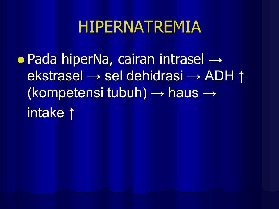 HIPERNATREMIA Pada hiperNa, cairan intrasel → ekstrasel → sel dehidrasi → ADH ↑ (kompetensi tubuh) → haus → Pada hiperNa, cairan intrasel → ekstrasel