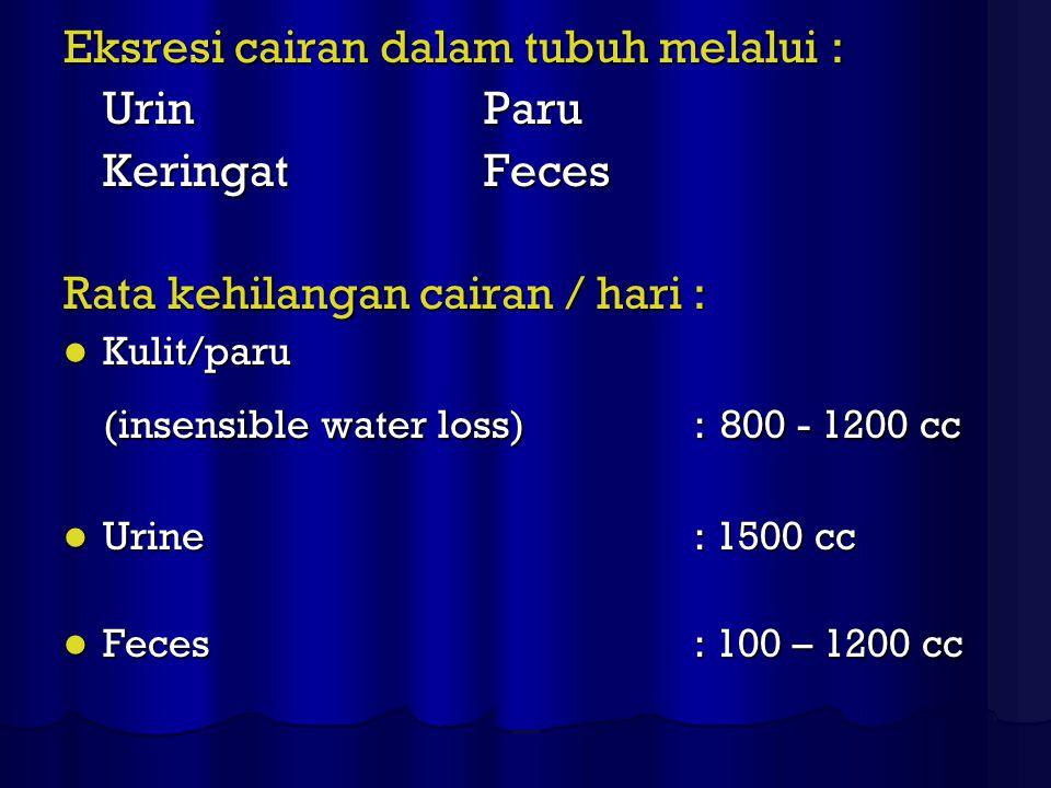 Eksresi cairan dalam tubuh melalui : UrinParu Keringat Feces Rata kehilangan cairan / hari : Kulit/paru Kulit/paru (insensible water loss) : 800 - 120