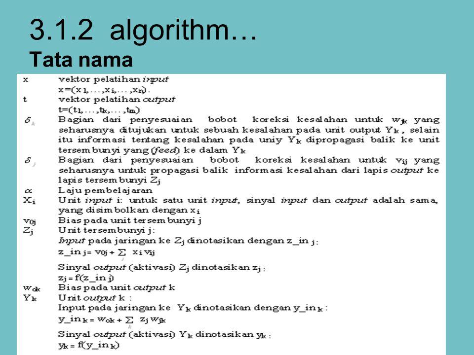 13 3.1.2 algorithm… Tata nama