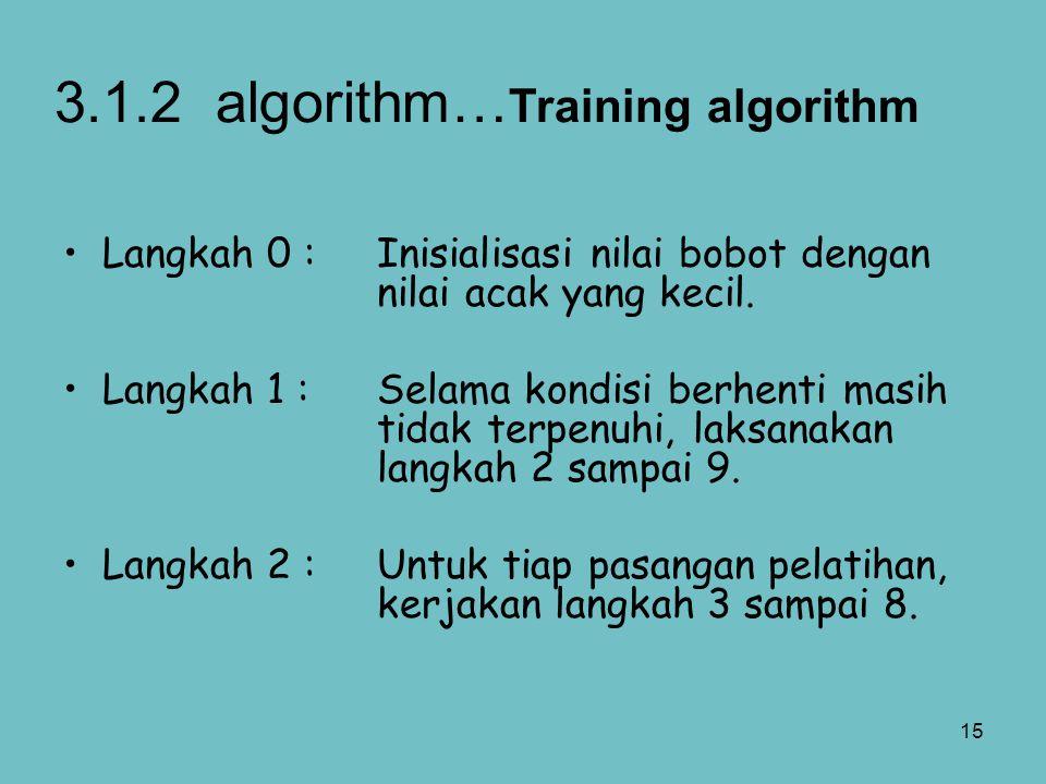 15 Langkah 0 :Inisialisasi nilai bobot dengan nilai acak yang kecil. Langkah 1 :Selama kondisi berhenti masih tidak terpenuhi, laksanakan langkah 2 sa
