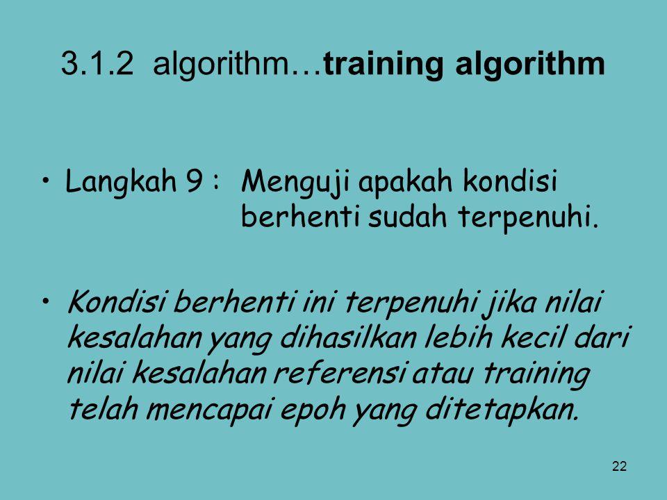 22 3.1.2 algorithm…training algorithm Langkah 9 :Menguji apakah kondisi berhenti sudah terpenuhi. Kondisi berhenti ini terpenuhi jika nilai kesalahan