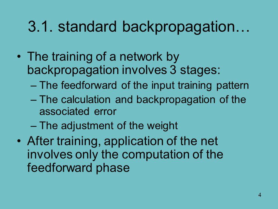 15 Langkah 0 :Inisialisasi nilai bobot dengan nilai acak yang kecil.