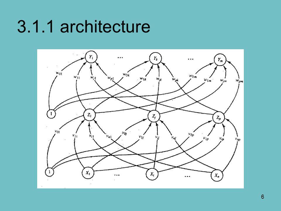 17 Langkah 5 :Untuk tiap unit output (Yk, k=1,..,m) dihitung nilai input dengan menggunakan nilai bobot-nya : Kemudian dihitung nilai output dengan menggunakan fungsi aktivasi : 3.1.2 algorithm…training algorithm