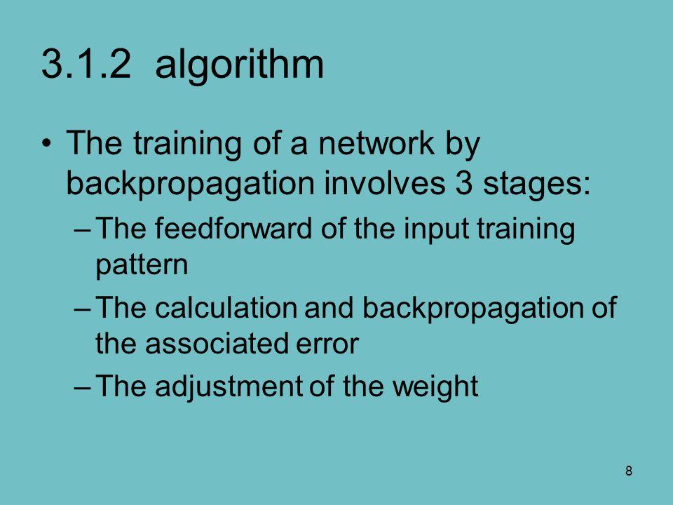 19 3.1.2 algorithm…training algorithm Hitung koreksi nilai bias yang kemudian akan digunakan untuk memperbaharui nilai w0k : dan kemudian nilai dikirim ke unit pada lapis sebelumnya.
