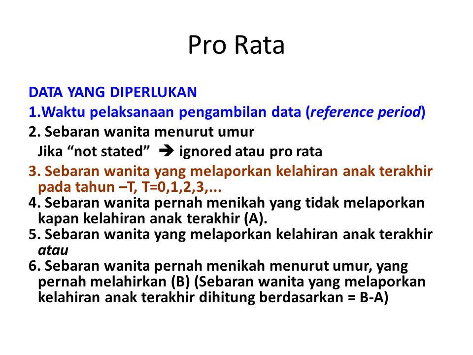 """Pro Rata DATA YANG DIPERLUKAN 1.Waktu pelaksanaan pengambilan data (reference period) 2. Sebaran wanita menurut umur Jika """"not stated""""  ignored atau"""
