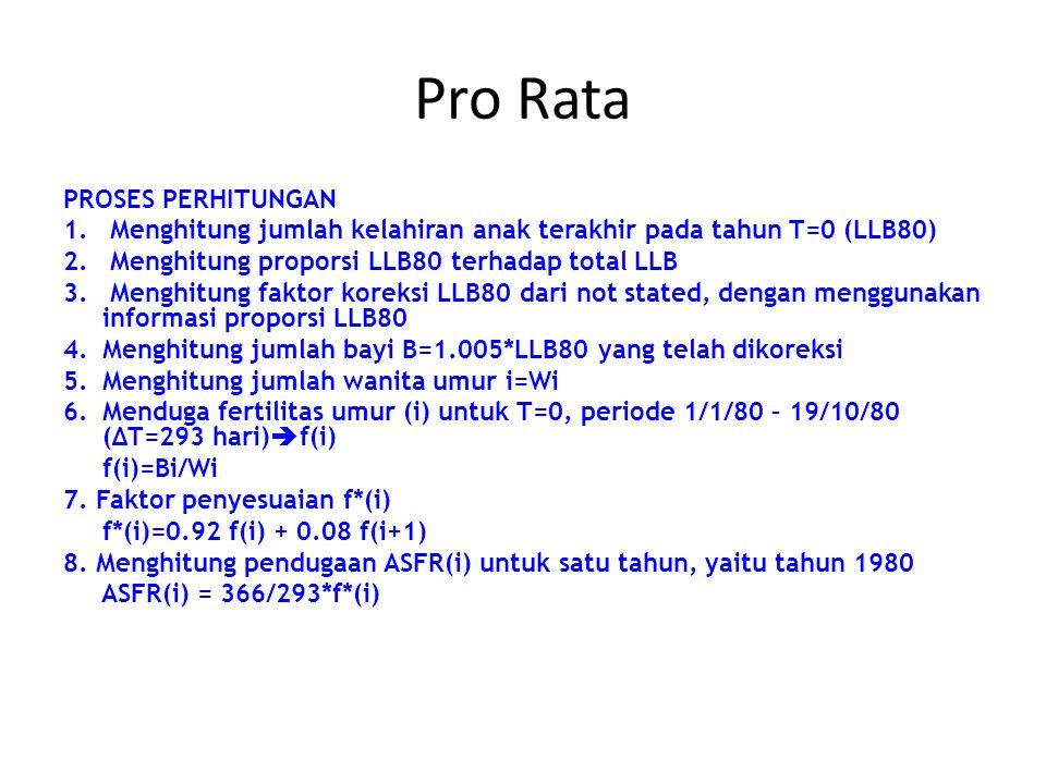 Pro Rata PROSES PERHITUNGAN 1. Menghitung jumlah kelahiran anak terakhir pada tahun T=0 (LLB80) 2. Menghitung proporsi LLB80 terhadap total LLB 3. Men