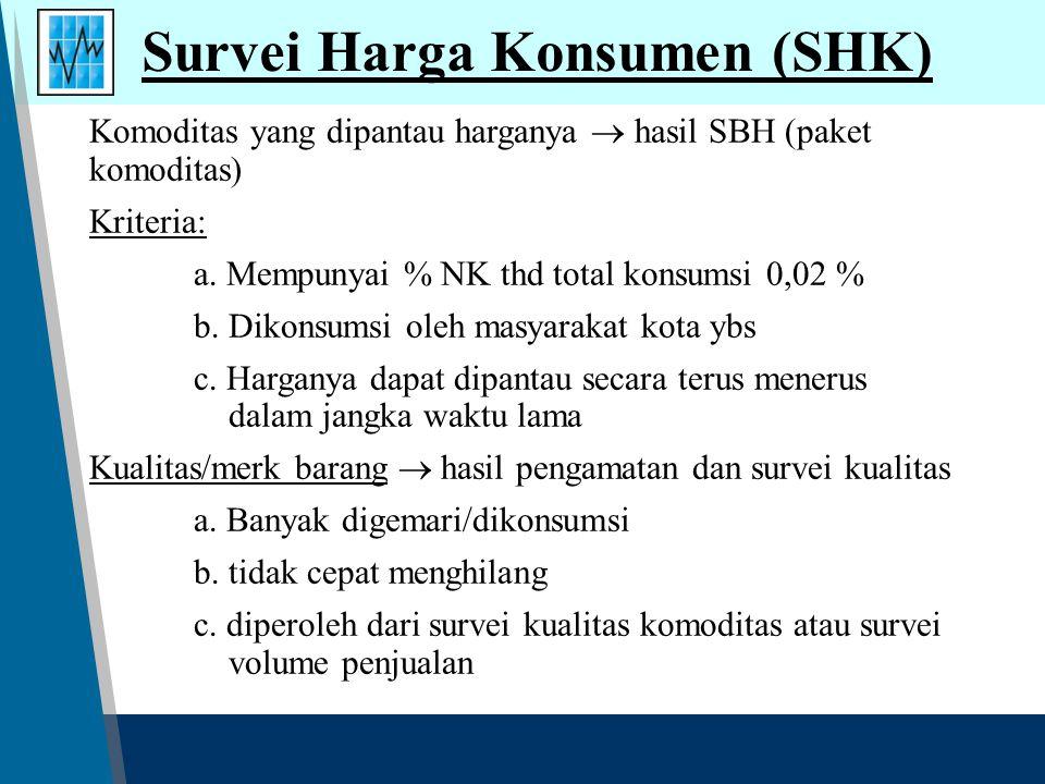 Survei Harga Konsumen (SHK) Komoditas yang dipantau harganya  hasil SBH (paket komoditas) Kriteria: a. Mempunyai % NK thd total konsumsi 0,02 % b. Di