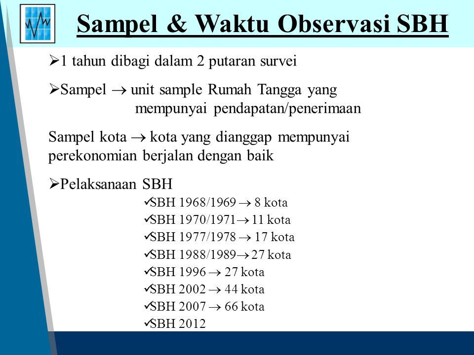 Sampel & Waktu Observasi SBH  1 tahun dibagi dalam 2 putaran survei  Sampel  unit sample Rumah Tangga yang mempunyai pendapatan/penerimaan Sampel k