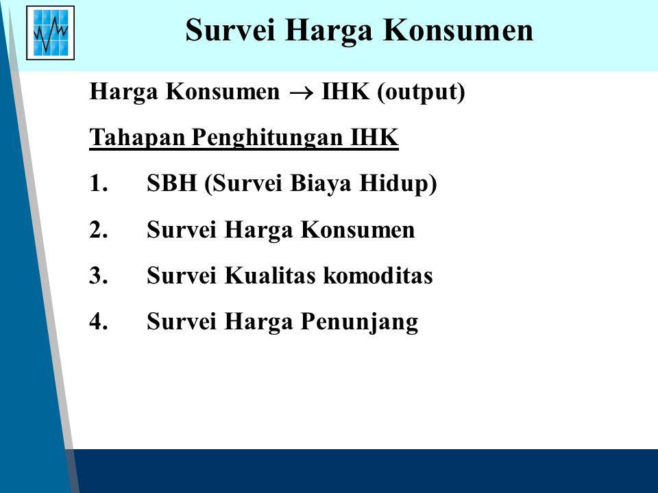 Survei Harga Konsumen Harga Konsumen  IHK (output) Tahapan Penghitungan IHK 1. SBH (Survei Biaya Hidup) 2. Survei Harga Konsumen 3. Survei Kualitas k