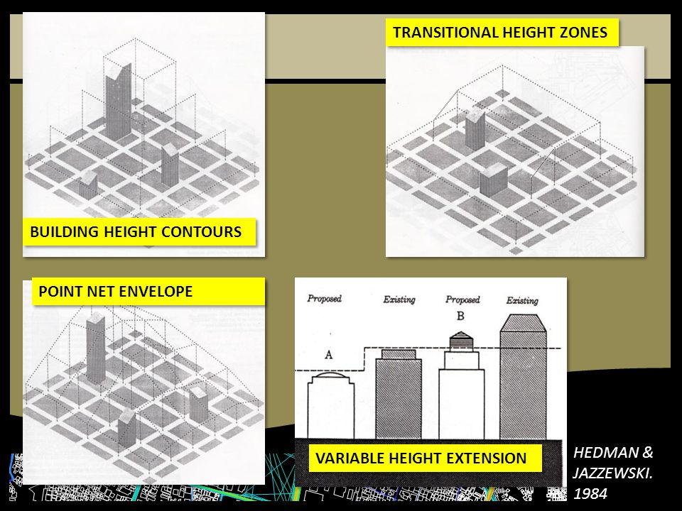 BUILDING HEIGHT CONTOURS TRANSITIONAL HEIGHT ZONES POINT NET ENVELOPE VARIABLE HEIGHT EXTENSION HEDMAN & JAZZEWSKI.