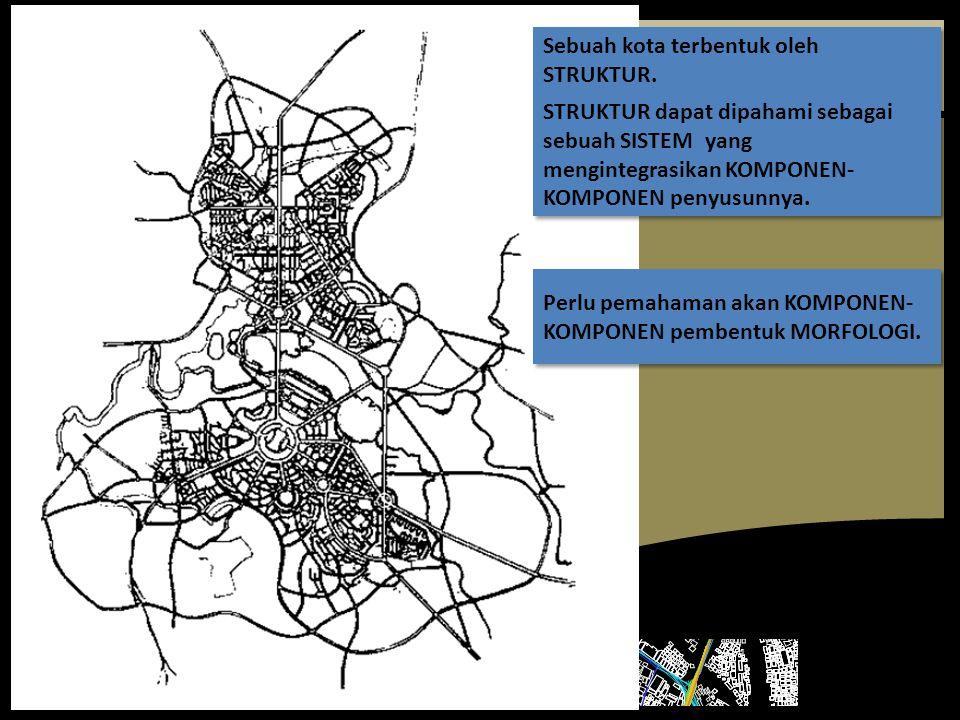 Sebuah kota terbentuk oleh STRUKTUR. STRUKTUR dapat dipahami sebagai sebuah SISTEM yang mengintegrasikan KOMPONEN- KOMPONEN penyusunnya. Sebuah kota t