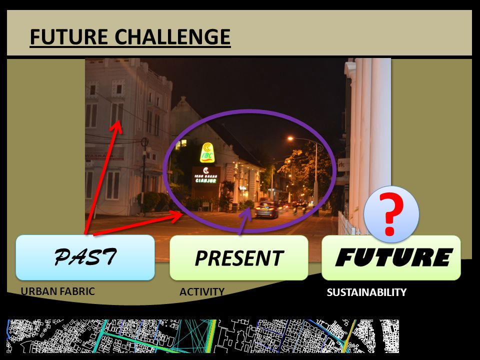 FUTURE CHALLENGE PAST PRESENT FUTURE ? ? URBAN FABRIC ACTIVITY SUSTAINABILITY