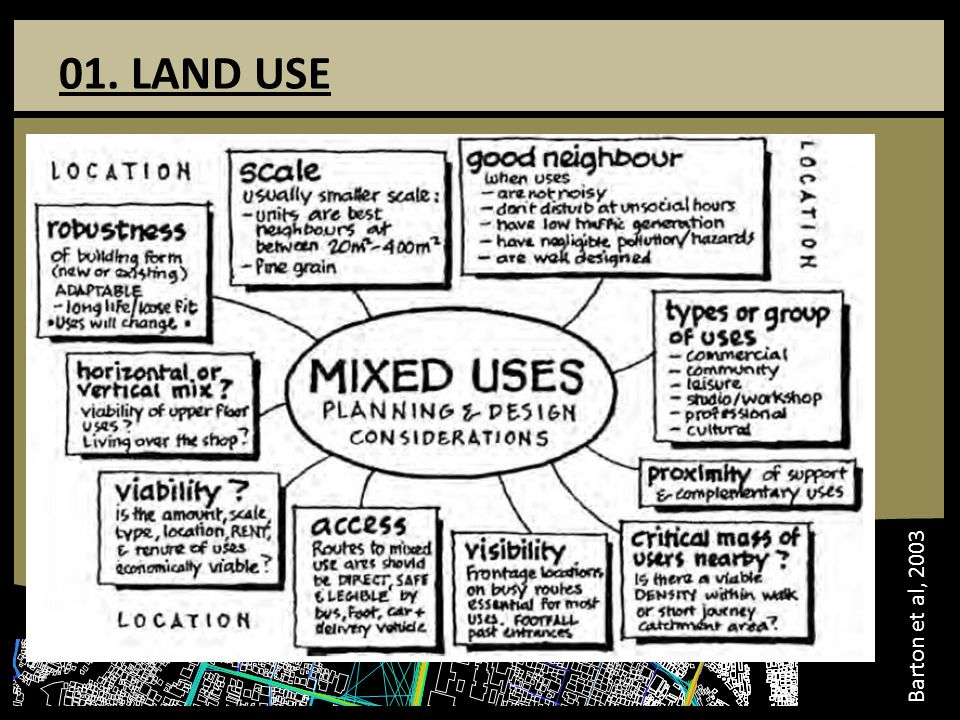 01. LAND USE Barton et al, 2003