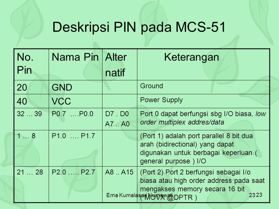 Erna Kumalasari Nurnawati23 Deskripsi PIN pada MCS-51 No. Pin Nama PinAlter natif Keterangan 20GND Ground 40VCC Power Supply 32... 39P0.7 ….P0.0D7. D0