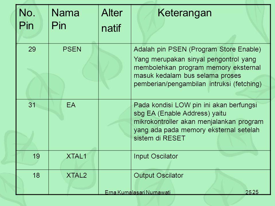 Erna Kumalasari Nurnawati25 No. Pin Nama Pin Alter natif Keterangan 29 PSENAdalah pin PSEN (Program Store Enable) Yang merupakan sinyal pengontrol yan