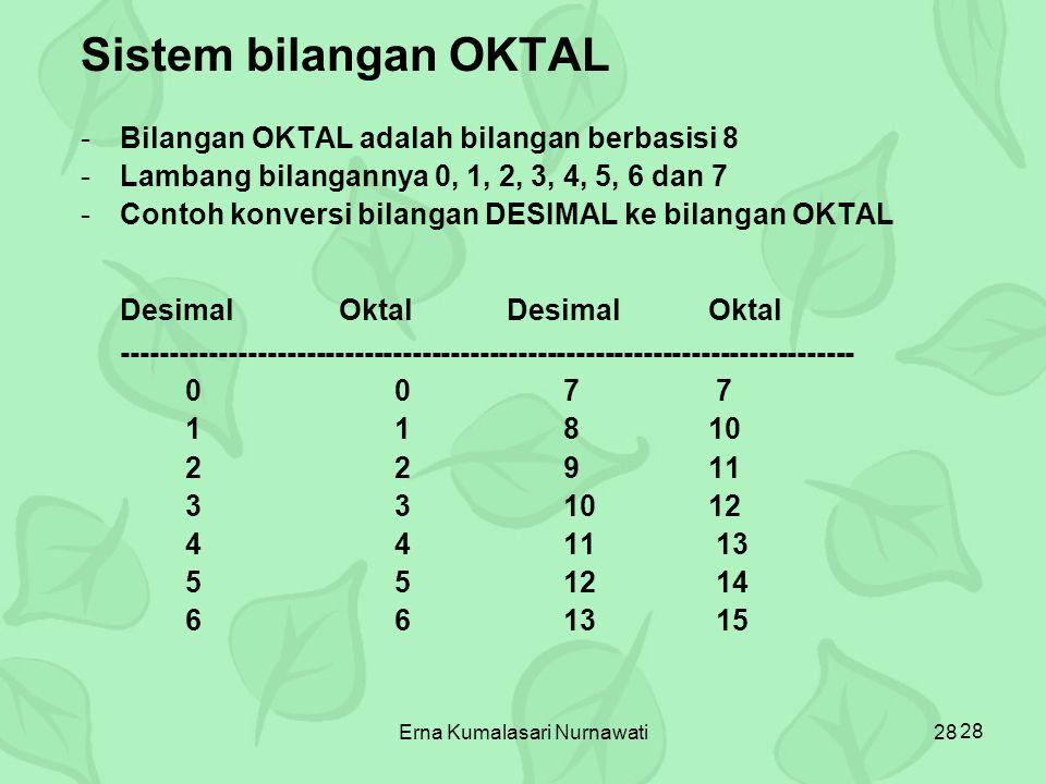 Erna Kumalasari Nurnawati28 Sistem bilangan OKTAL -Bilangan OKTAL adalah bilangan berbasisi 8 -Lambang bilangannya 0, 1, 2, 3, 4, 5, 6 dan 7 -Contoh k