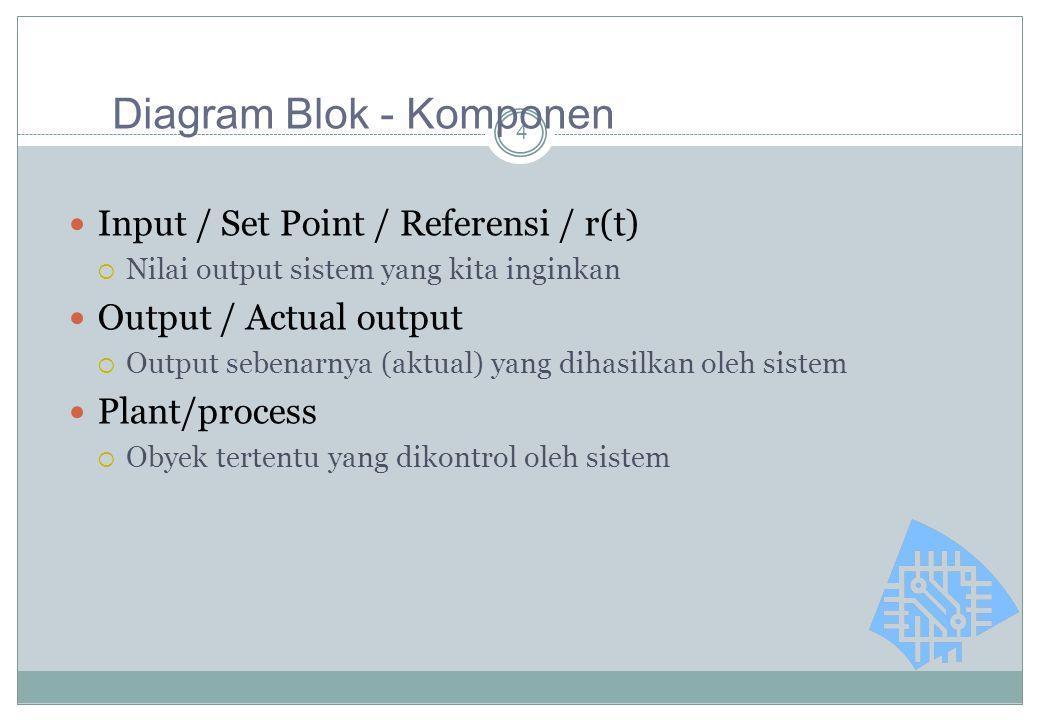 4 Input / Set Point / Referensi / r(t)  Nilai output sistem yang kita inginkan Output / Actual output  Output sebenarnya (aktual) yang dihasilkan ol