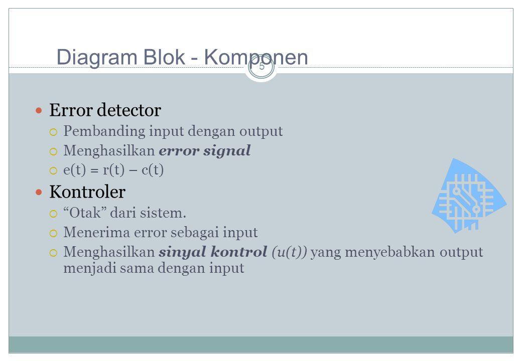 """5 Error detector  Pembanding input dengan output  Menghasilkan error signal  e(t) = r(t) – c(t) Kontroler  """"Otak"""" dari sistem.  Menerima error se"""