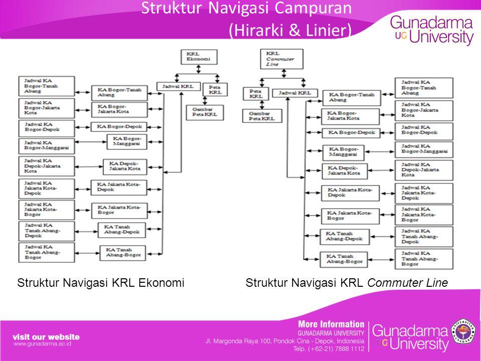 Struktur Navigasi Campuran (Hirarki & Linier) Struktur Navigasi KRL Commuter LineStruktur Navigasi KRL Ekonomi