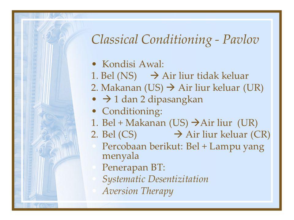 Classical Conditioning - Pavlov Kondisi Awal: 1. Bel (NS)  Air liur tidak keluar 2. Makanan (US)  Air liur keluar (UR)  1 dan 2 dipasangkan Conditi