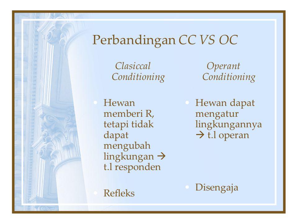 Perbandingan CC VS OC Clasiccal Conditioning Hewan memberi R, tetapi tidak dapat mengubah lingkungan  t.l responden Refleks Operant Conditioning Hewa