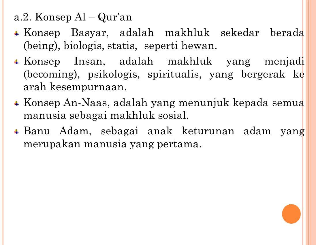 a.2. Konsep Al – Qur'an Konsep Basyar, adalah makhluk sekedar berada (being), biologis, statis, seperti hewan. Konsep Insan, adalah makhluk yang menja
