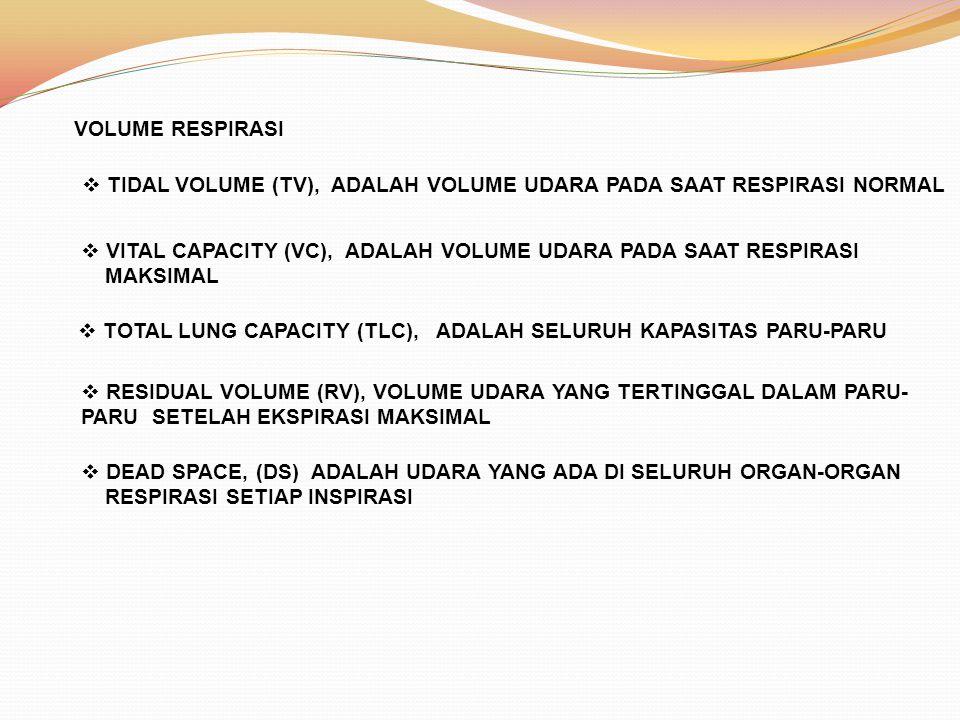 VOLUME RESPIRASI  TIDAL VOLUME (TV), ADALAH VOLUME UDARA PADA SAAT RESPIRASI NORMAL  VITAL CAPACITY (VC), ADALAH VOLUME UDARA PADA SAAT RESPIRASI MA