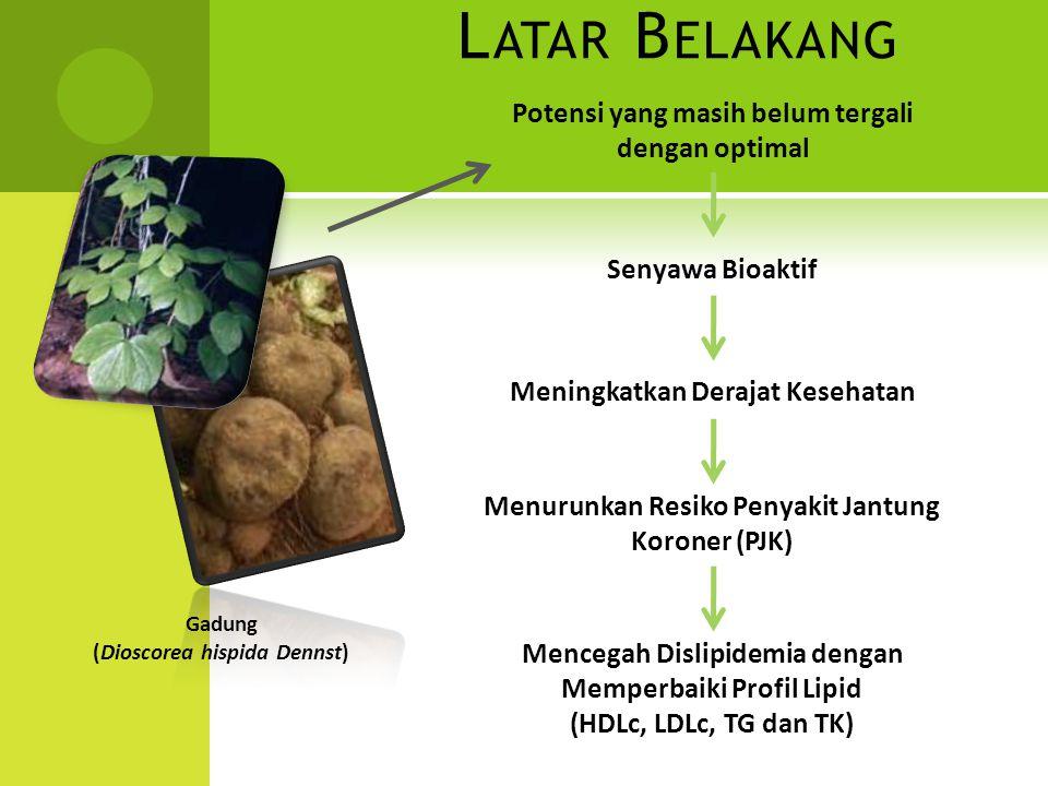L ATAR B ELAKANG Gadung (Dioscorea hispida Dennst) Potensi yang masih belum tergali dengan optimal Senyawa Bioaktif Meningkatkan Derajat Kesehatan Men