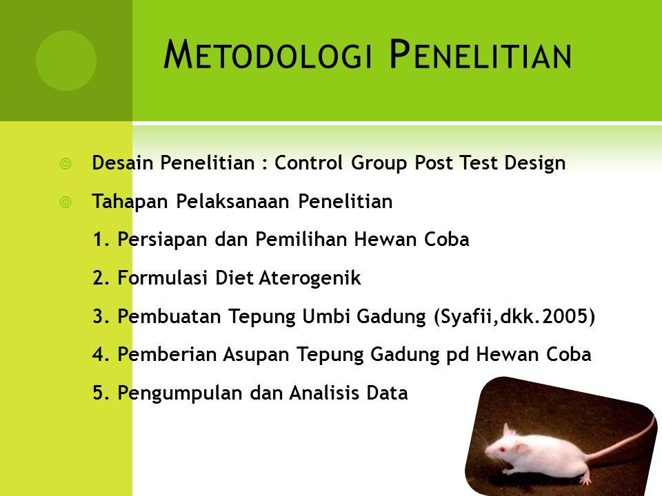 M ETODOLOGI P ENELITIAN  Desain Penelitian : Control Group Post Test Design  Tahapan Pelaksanaan Penelitian 1. Persiapan dan Pemilihan Hewan Coba 2.