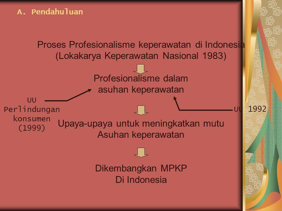 A. Pendahuluan Proses Profesionalisme keperawatan di Indonesia (Lokakarya Keperawatan Nasional 1983) Profesionalisme dalam asuhan keperawatan Upaya-up