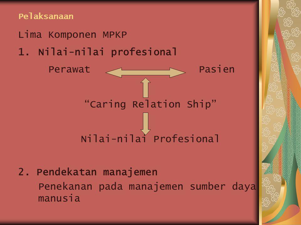 TUGAS&TANGGUNG JAWAB PERAWAT PRIMER (PP) 1.MELAKUKAN KONTRAK DENGAN KLIEN&KELUARGA 2.MELAKUKAN PENGKAJIAN THDP KLIEN BARU/MELNGKAPI HASIL DARI PA 3.MENETAPKAN RENCAN ASKEP&MENJELASKAN PADA PA (PRECONFERNCE) 4.MENETAPKAN PA YANG BERTANGGUNG JAWAB PADA KLIEN 5.MELAKUKAN BIMBINGAN&EVALUASI PADA PA DLM MELAK TIND.