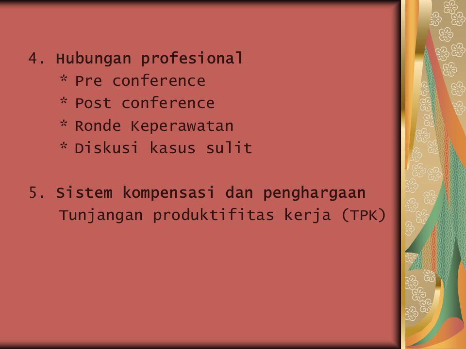 4.Hubungan profesional *Pre conference *Post conference *Ronde Keperawatan *Diskusi kasus sulit 5.